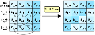 shifting rows